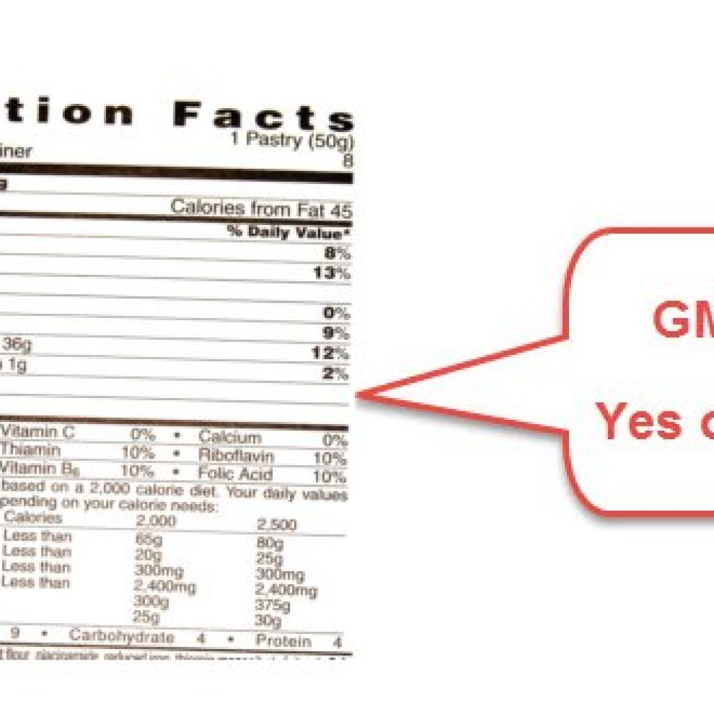 Labeling is inconsistent and sometimes misleading - there is a need to know if the product is genetically modified or not.